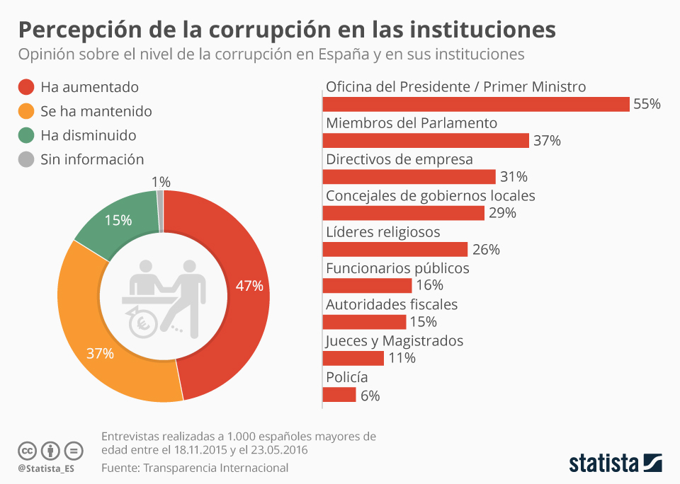 Ranking de brokers de seguros en mexico